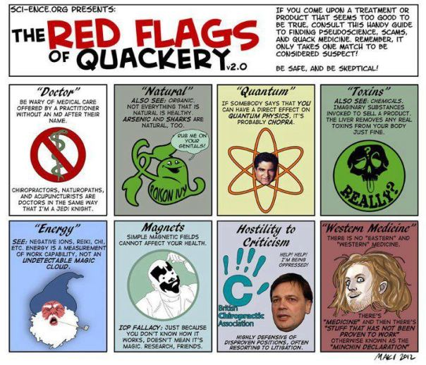 quackery infographic
